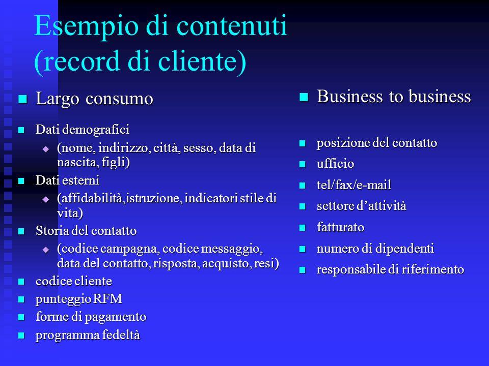Esempio di contenuti (record di cliente)