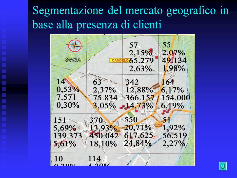 Segmentazione del mercato geografico in base alla presenza di clienti