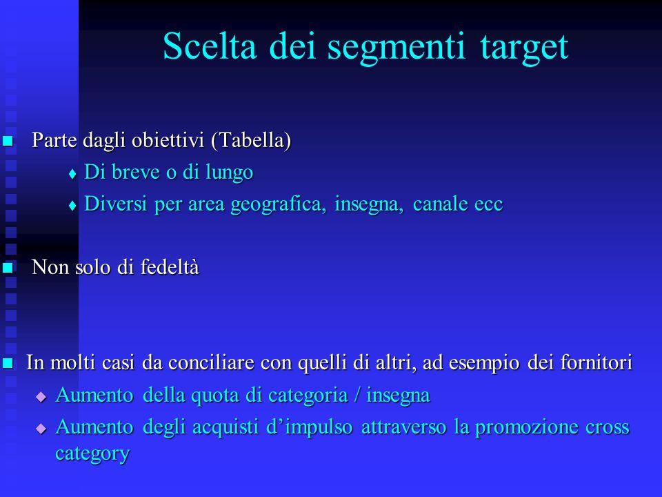Scelta dei segmenti target