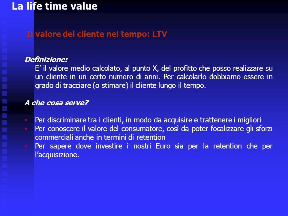 La life time value Il valore del cliente nel tempo: LTV Definizione: