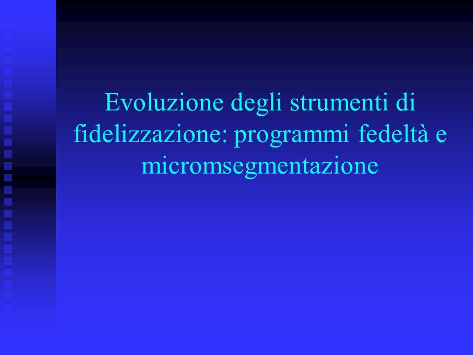 Evoluzione degli strumenti di fidelizzazione: programmi fedeltà e micromsegmentazione