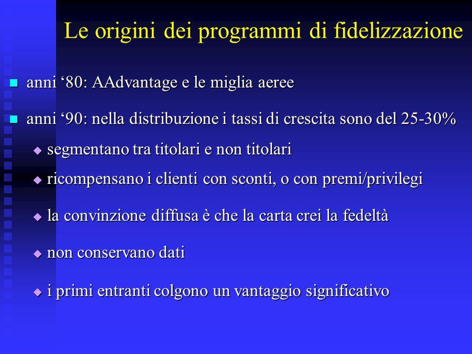 Le origini dei programmi di fidelizzazione