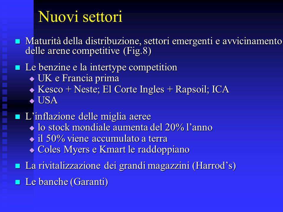 Nuovi settori Maturità della distribuzione, settori emergenti e avvicinamento delle arene competitive (Fig.8)