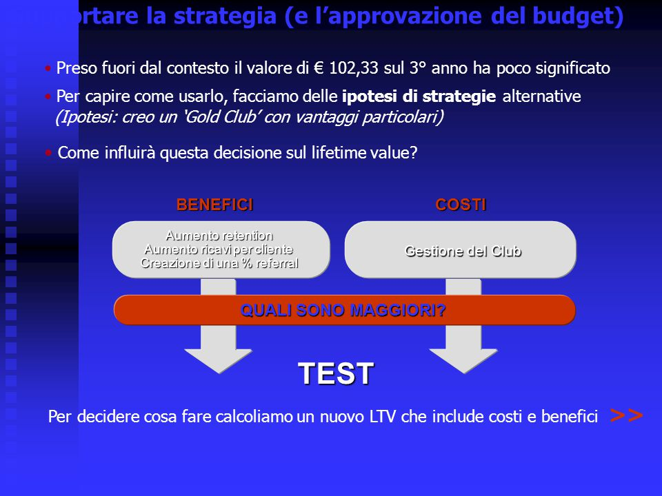 TEST Supportare la strategia (e l'approvazione del budget)
