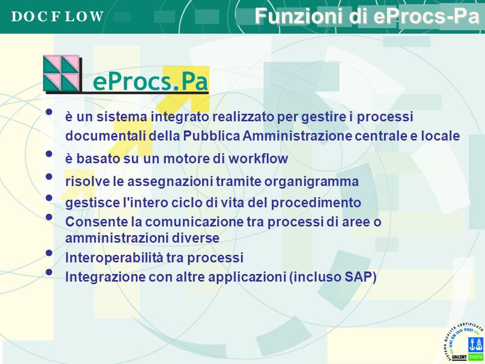 Funzioni di eProcs-Pa è un sistema integrato realizzato per gestire i processi documentali della Pubblica Amministrazione centrale e locale.