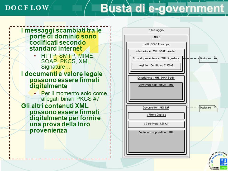 Busta di e-government I messaggi scambiati tra le porte di dominio sono codificati secondo standard Internet.