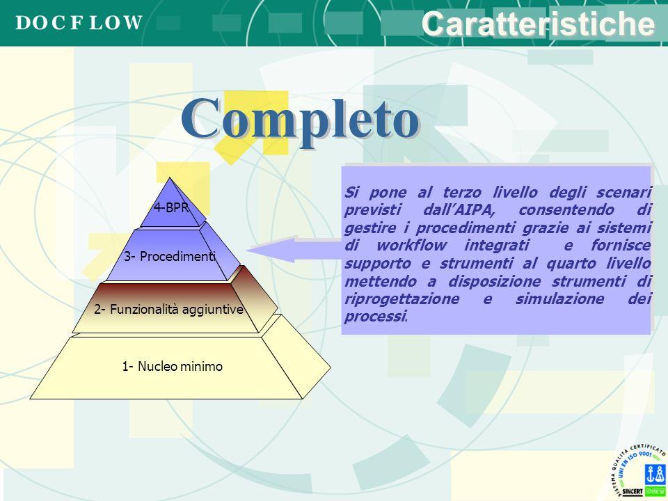 2- Funzionalità aggiuntive