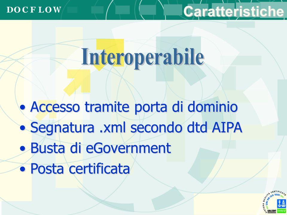 Interoperabile Caratteristiche Accesso tramite porta di dominio