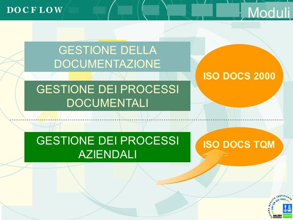 Moduli GESTIONE DELLA DOCUMENTAZIONE GESTIONE DEI PROCESSI DOCUMENTALI