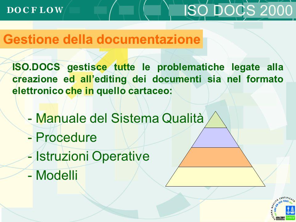 ISO DOCS 2000 Gestione della documentazione