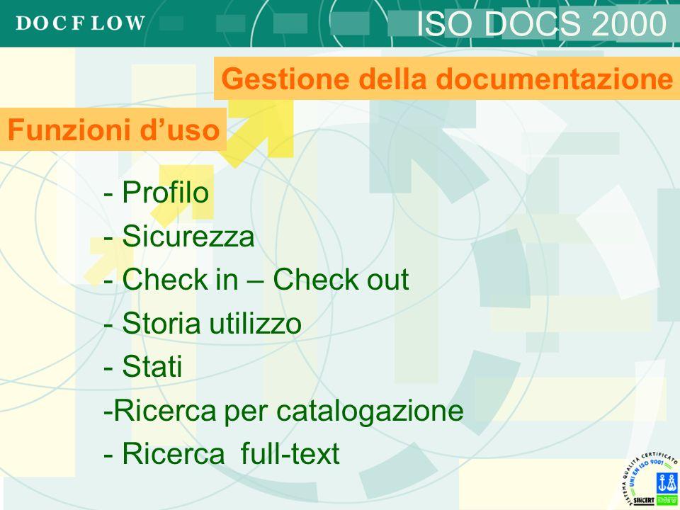 ISO DOCS 2000 Gestione della documentazione Funzioni d'uso Profilo