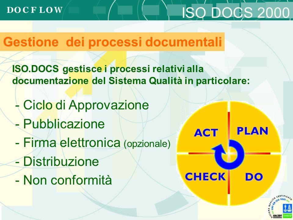 ISO DOCS 2000 Gestione dei processi documentali Ciclo di Approvazione