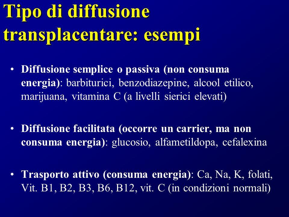 Tipo di diffusione transplacentare: esempi