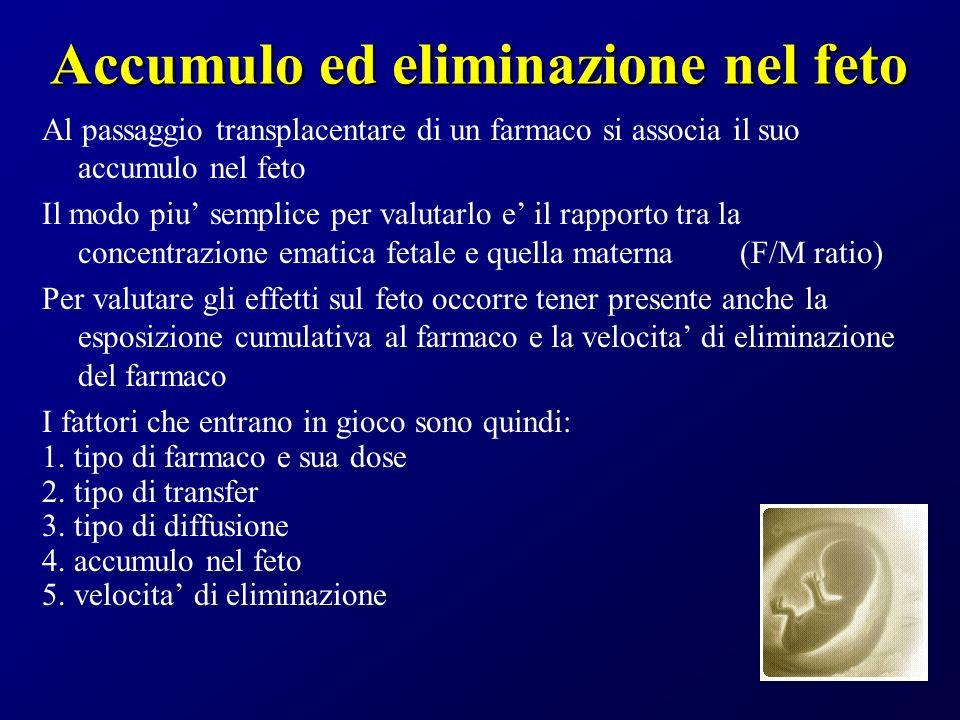 Accumulo ed eliminazione nel feto