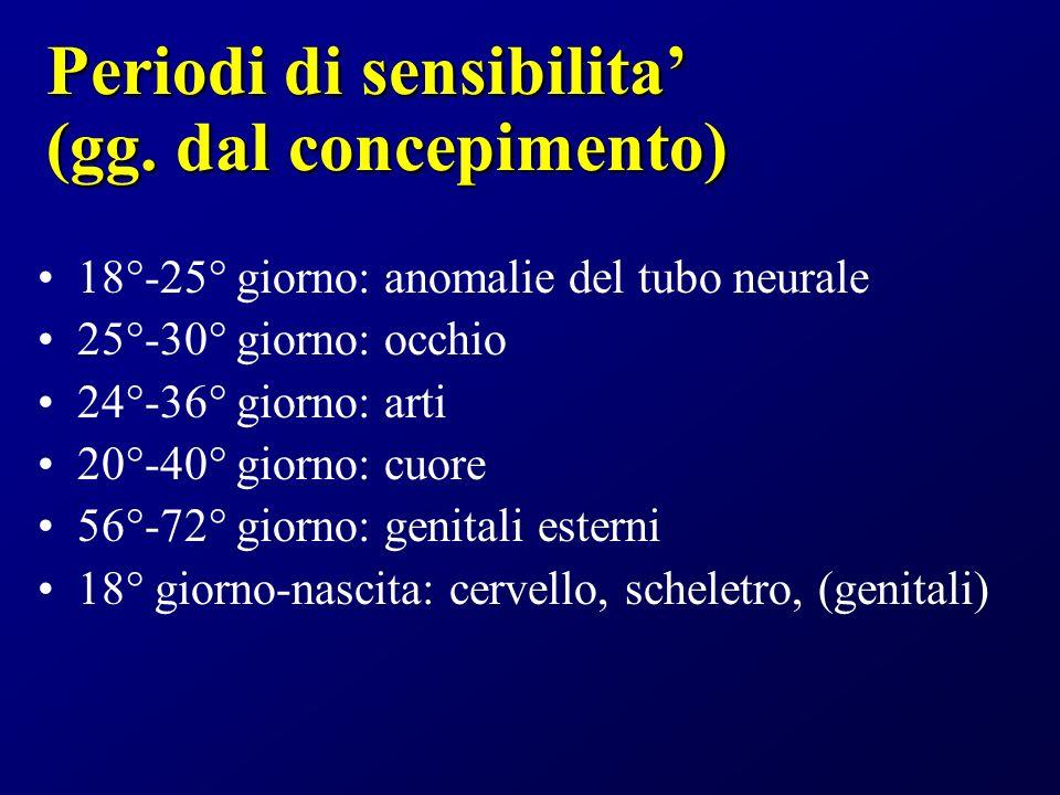 Periodi di sensibilita' (gg. dal concepimento)