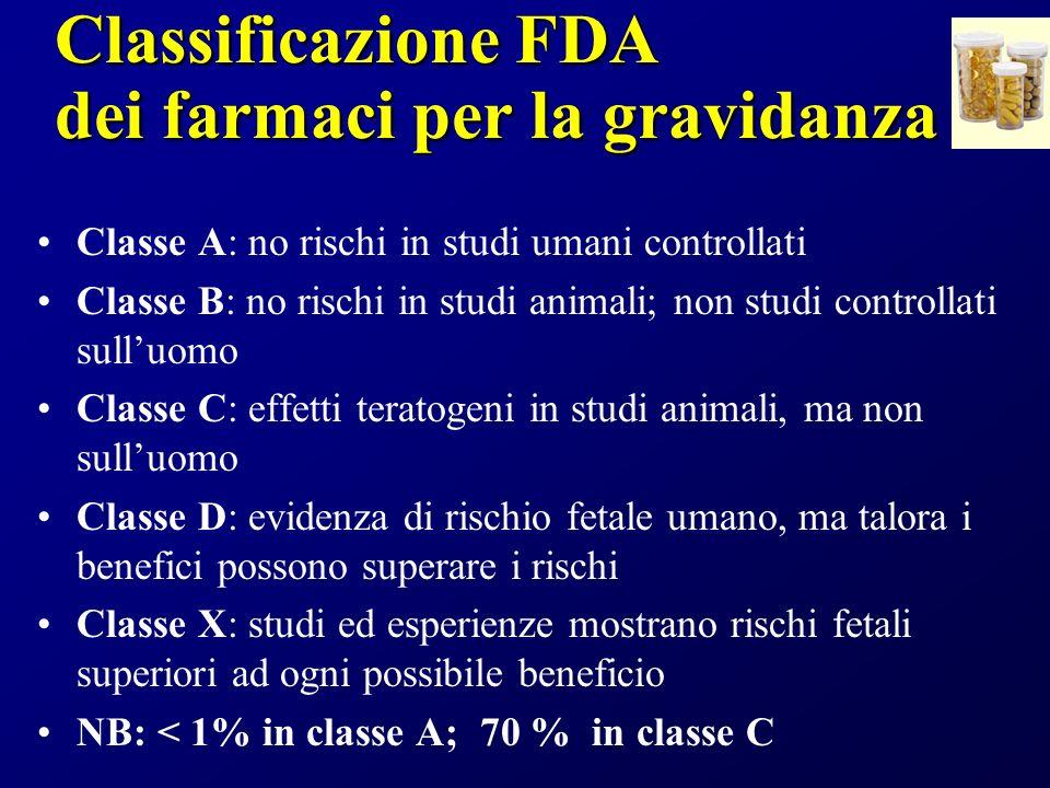 Classificazione FDA dei farmaci per la gravidanza