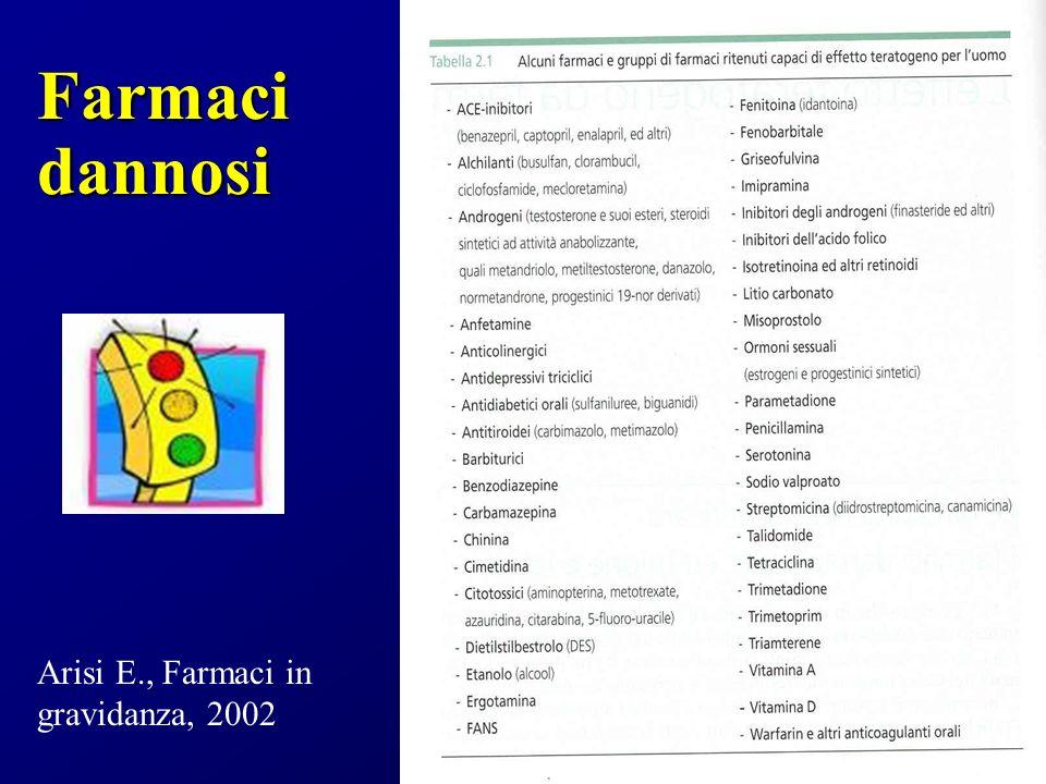 Farmaci dannosi Arisi E., Farmaci in gravidanza, 2002
