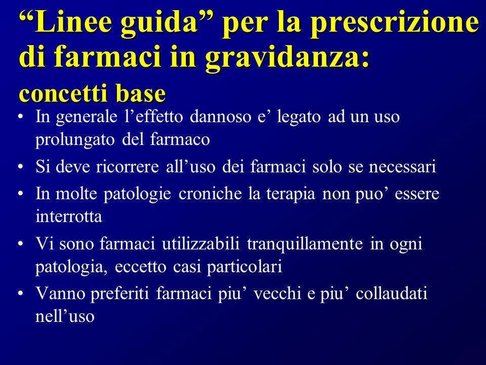 Linee guida per la prescrizione di farmaci in gravidanza: concetti base