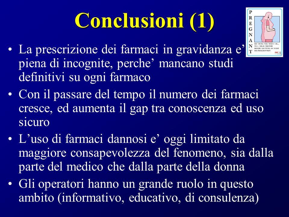 Conclusioni (1) La prescrizione dei farmaci in gravidanza e' piena di incognite, perche' mancano studi definitivi su ogni farmaco.
