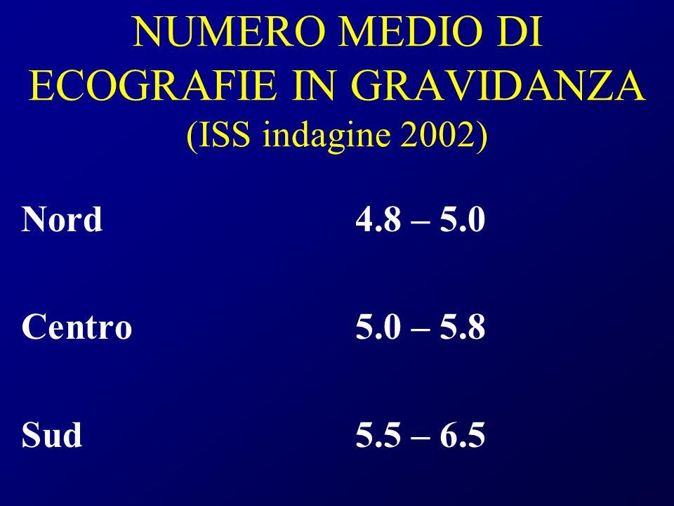 NUMERO MEDIO DI ECOGRAFIE IN GRAVIDANZA (ISS indagine 2002)
