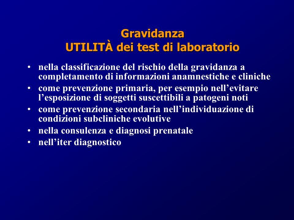 UTILITÀ dei test di laboratorio
