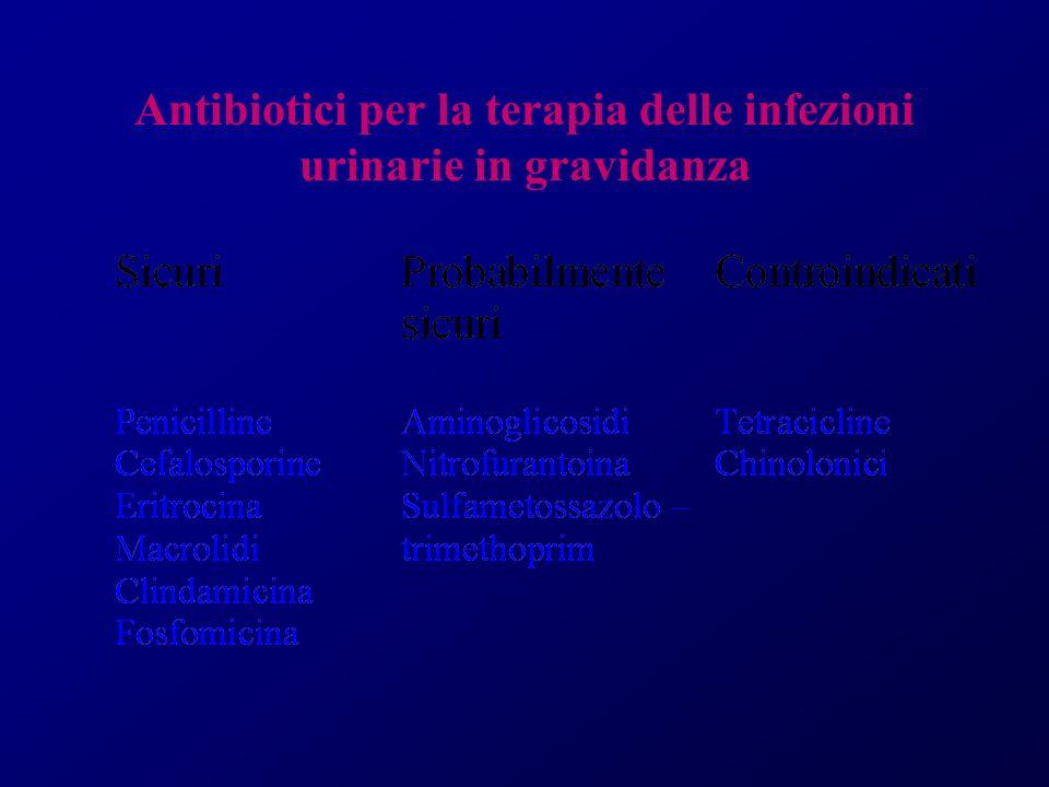 Antibiotici per la terapia delle infezioni urinarie in gravidanza