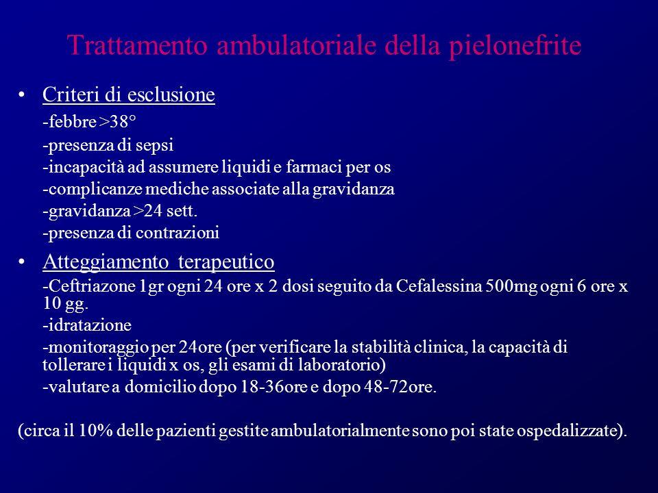 Trattamento ambulatoriale della pielonefrite