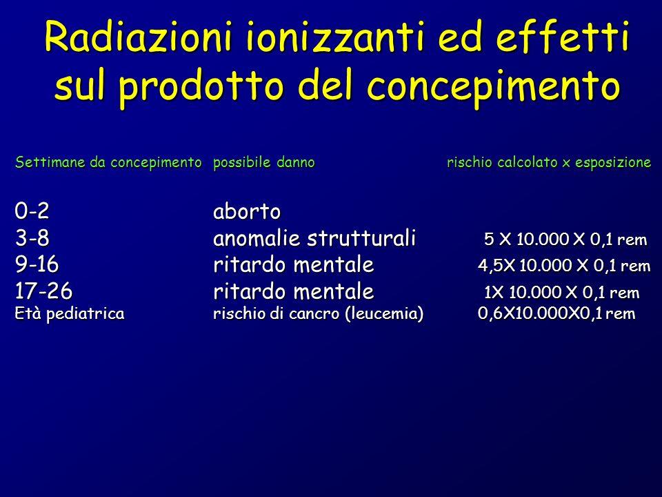 Radiazioni ionizzanti ed effetti sul prodotto del concepimento