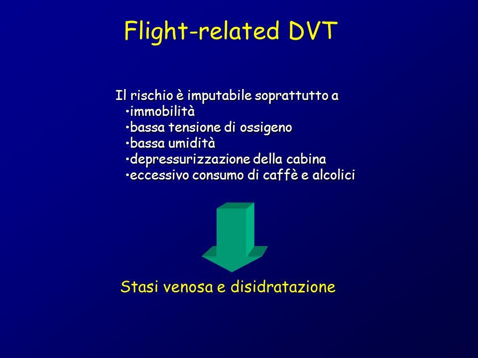 Flight-related DVT Stasi venosa e disidratazione