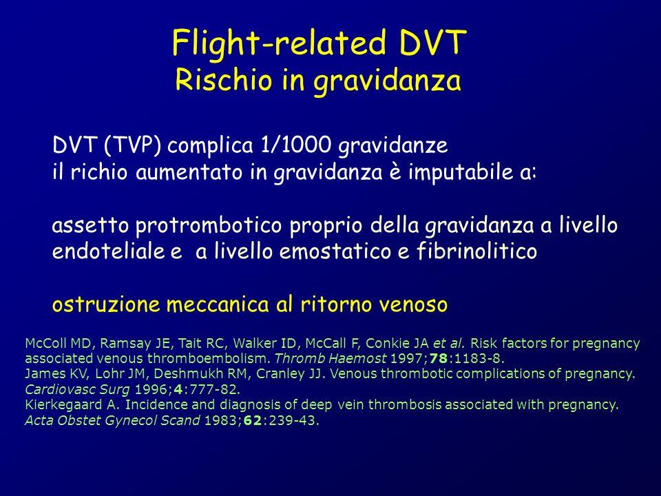 Flight-related DVT Rischio in gravidanza