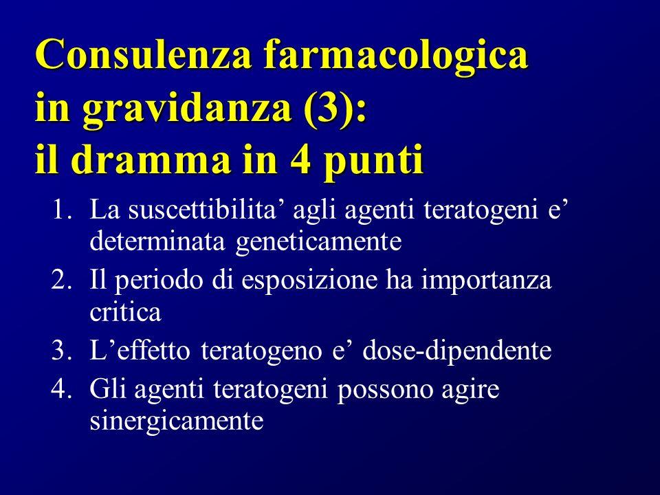 Consulenza farmacologica in gravidanza (3): il dramma in 4 punti