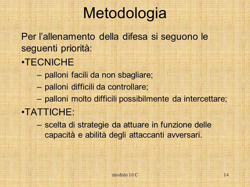 Metodologia Per l'allenamento della difesa si seguono le seguenti priorità: TECNICHE. palloni facili da non sbagliare;