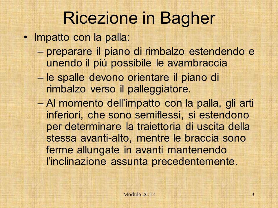 Ricezione in Bagher Impatto con la palla:
