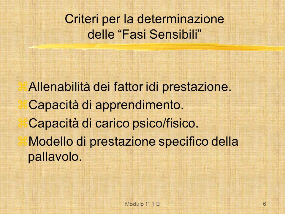 Criteri per la determinazione delle Fasi Sensibili