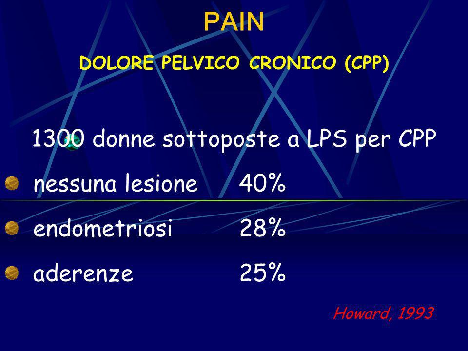 DOLORE PELVICO CRONICO (CPP)