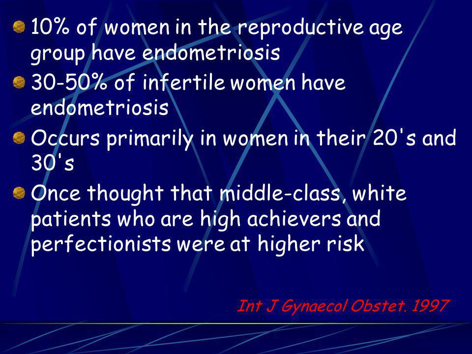 10% of women in the reproductive age group have endometriosis