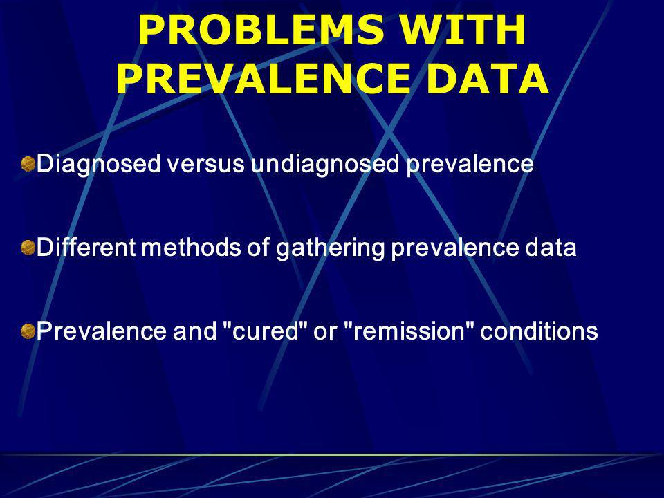 PROBLEMS WITH PREVALENCE DATA