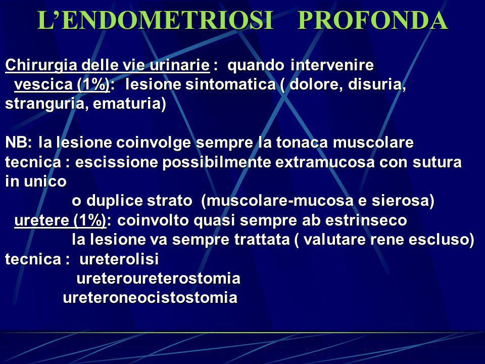 L'ENDOMETRIOSI PROFONDA