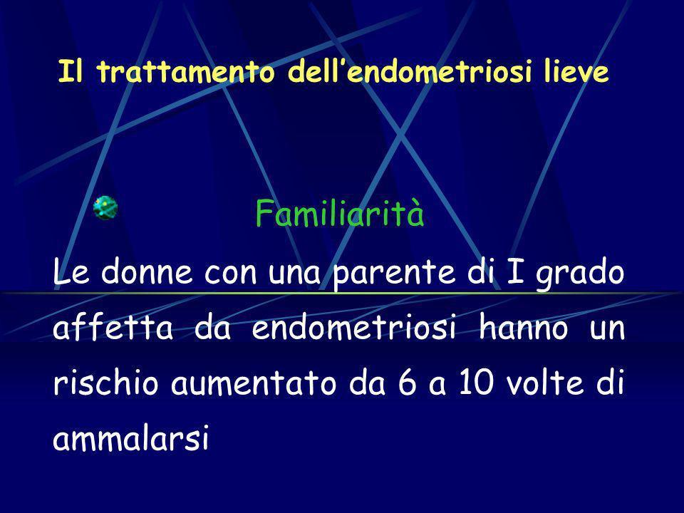 Il trattamento dell'endometriosi lieve