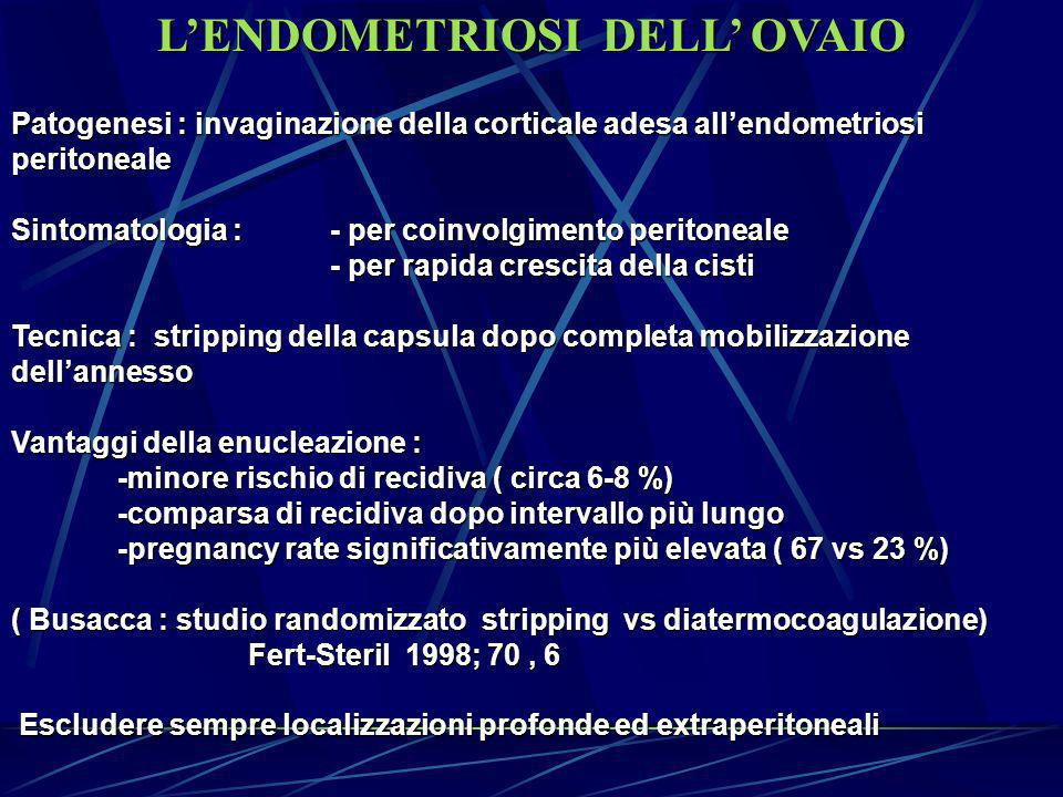 L'ENDOMETRIOSI DELL' OVAIO