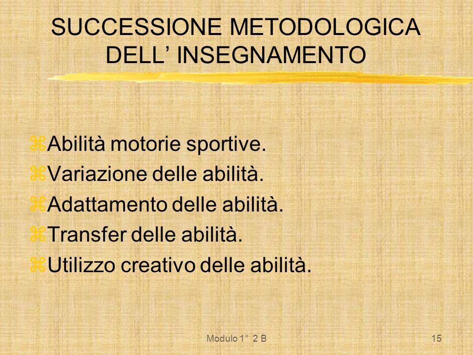 SUCCESSIONE METODOLOGICA DELL' INSEGNAMENTO