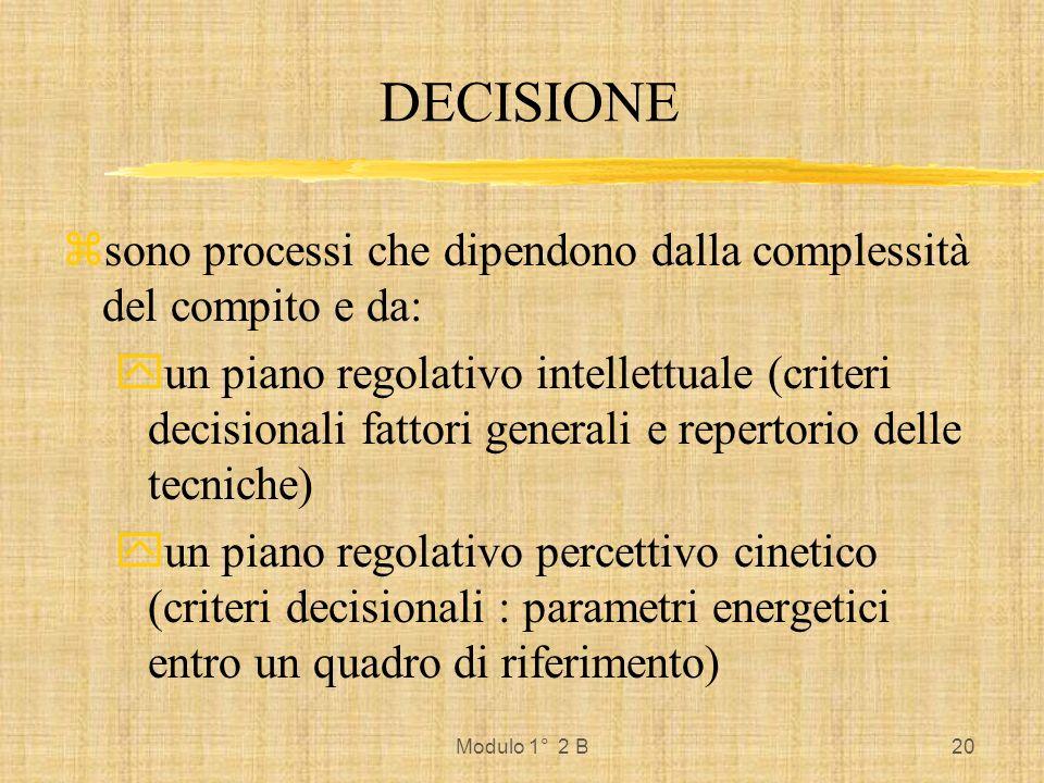 DECISIONE sono processi che dipendono dalla complessità del compito e da: