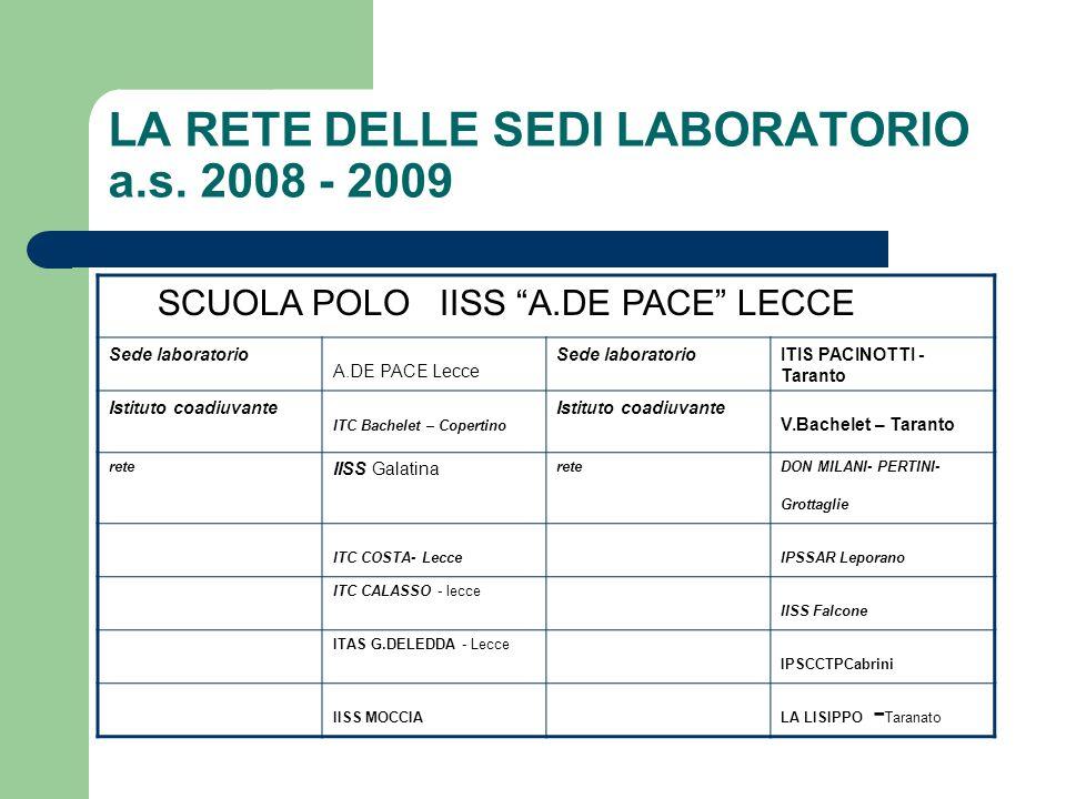 LA RETE DELLE SEDI LABORATORIO a.s. 2008 - 2009