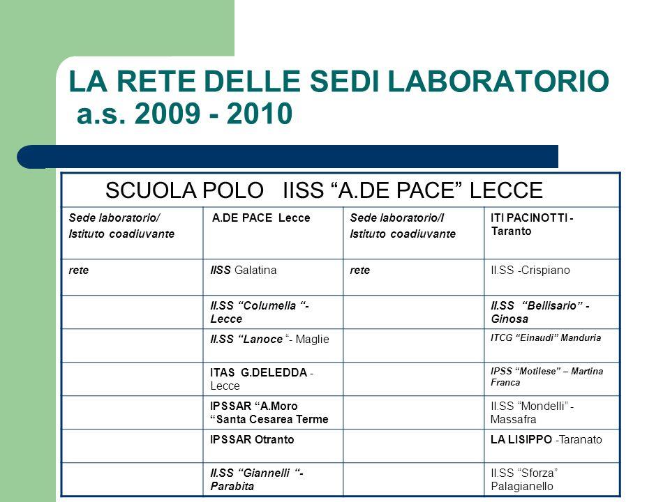 LA RETE DELLE SEDI LABORATORIO a.s. 2009 - 2010