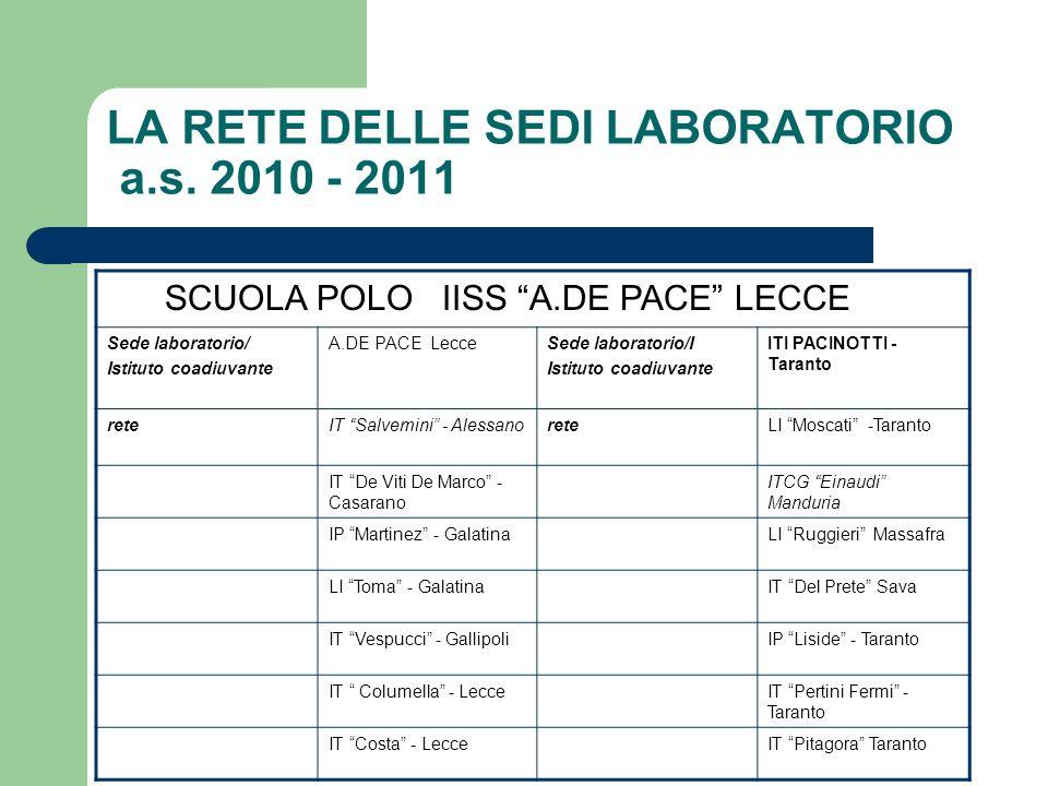 LA RETE DELLE SEDI LABORATORIO a.s. 2010 - 2011