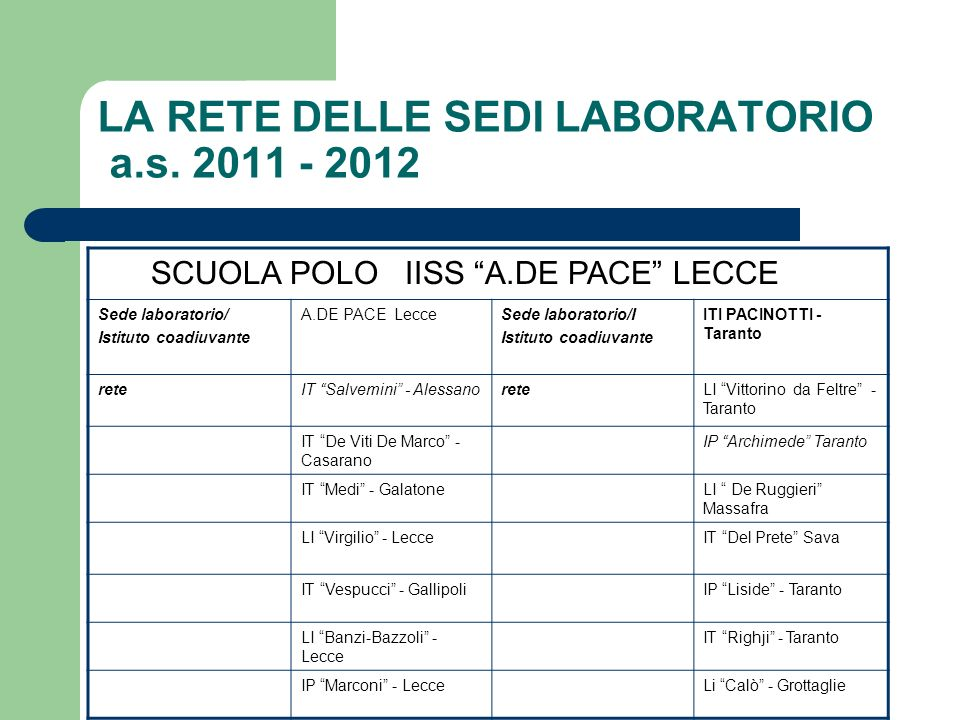 LA RETE DELLE SEDI LABORATORIO a.s. 2011 - 2012