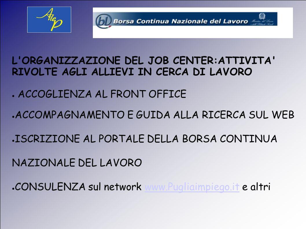 L ORGANIZZAZIONE DEL JOB CENTER:ATTIVITA RIVOLTE AGLI ALLIEVI IN CERCA DI LAVORO