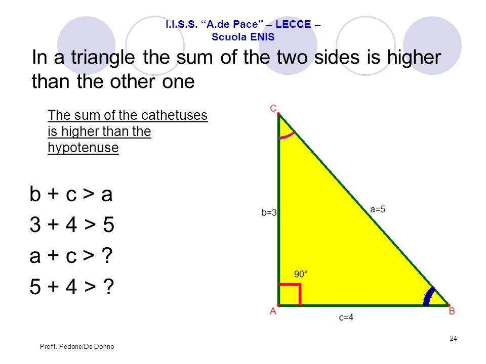 In a triangle the sum of the two sides is higher than the other one