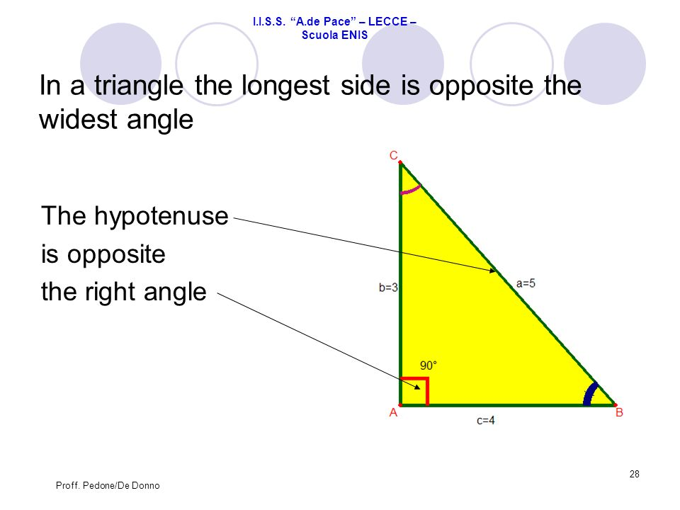 In a triangle the longest side is opposite the widest angle