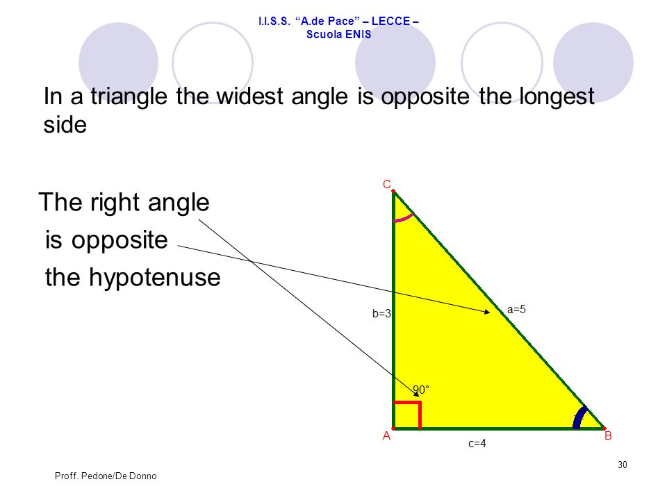 In a triangle the widest angle is opposite the longest side